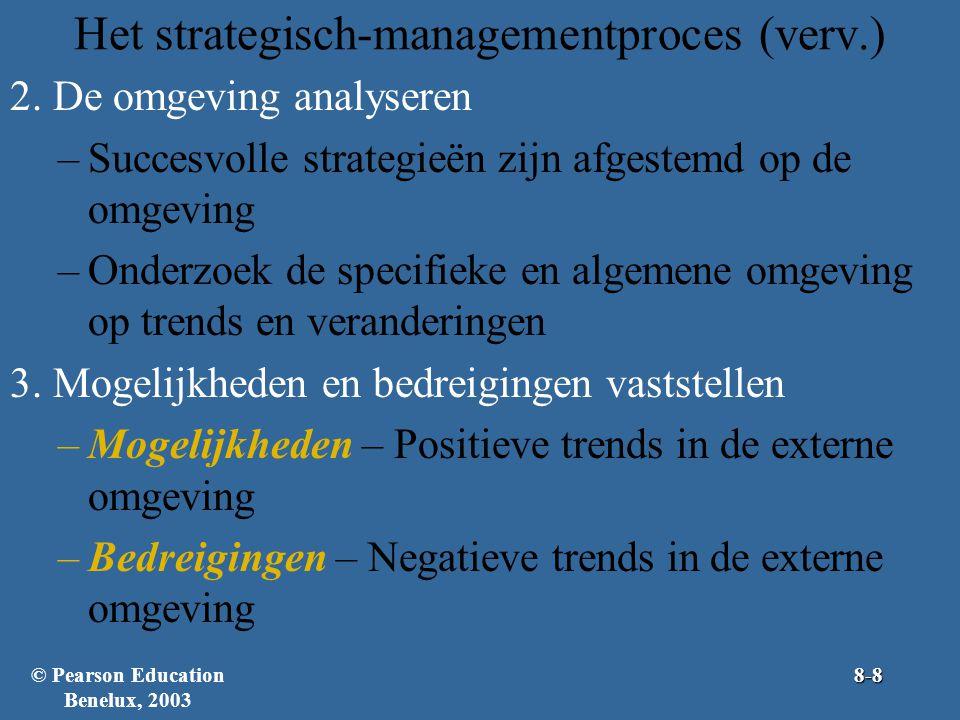 Het strategisch-managementproces (verv.) 2. De omgeving analyseren –Succesvolle strategieën zijn afgestemd op de omgeving –Onderzoek de specifieke en