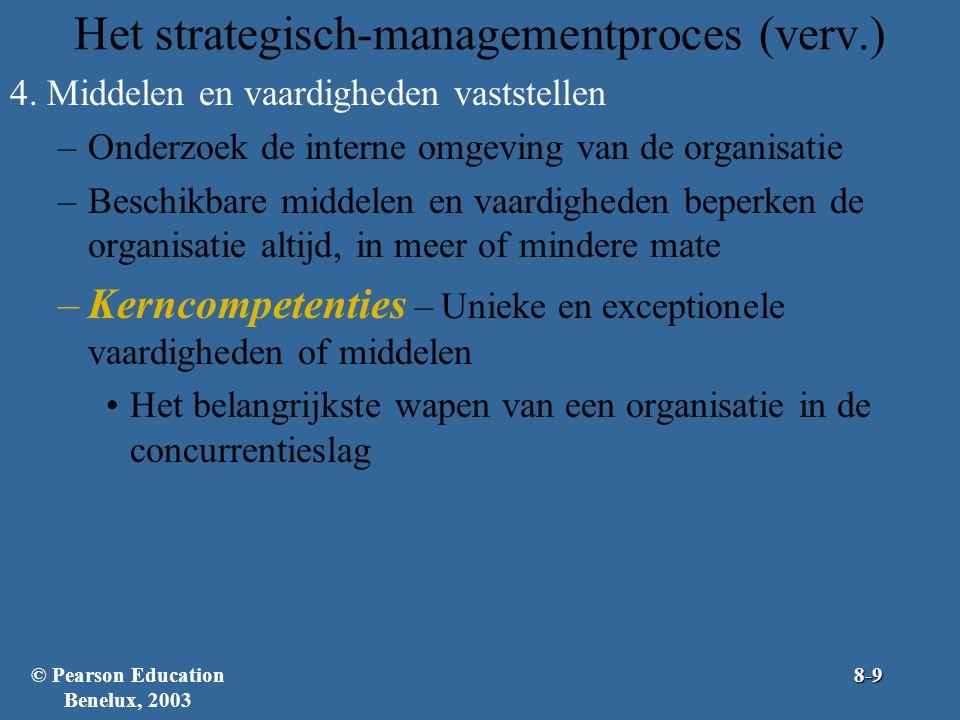Het strategisch-managementproces (verv.) 4. Middelen en vaardigheden vaststellen –Onderzoek de interne omgeving van de organisatie –Beschikbare middel