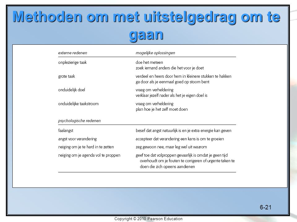 6-21 Copyright © 2010 Pearson Education Methoden om met uitstelgedrag om te gaan