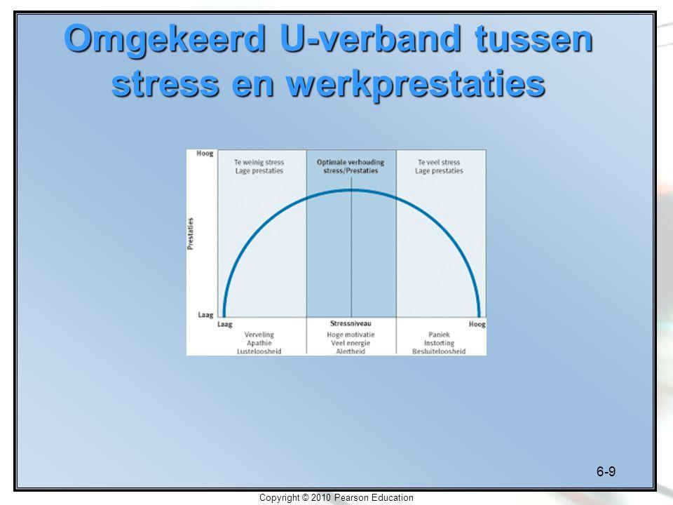 6-10 Copyright © 2010 Pearson Education Welke vaardigheden heb je nodig om met stress om te gaan.