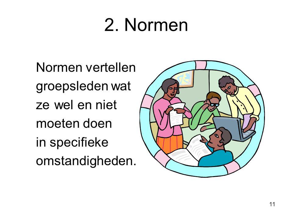 11 2. Normen Normen vertellen groepsleden wat ze wel en niet moeten doen in specifieke omstandigheden.