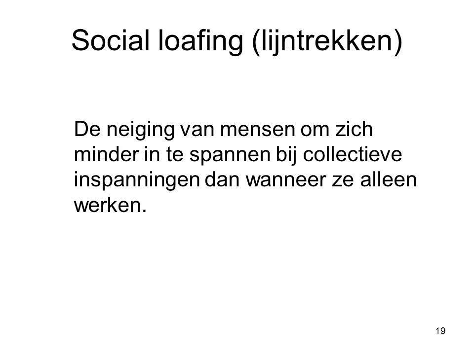 19 Social loafing (lijntrekken) De neiging van mensen om zich minder in te spannen bij collectieve inspanningen dan wanneer ze alleen werken.