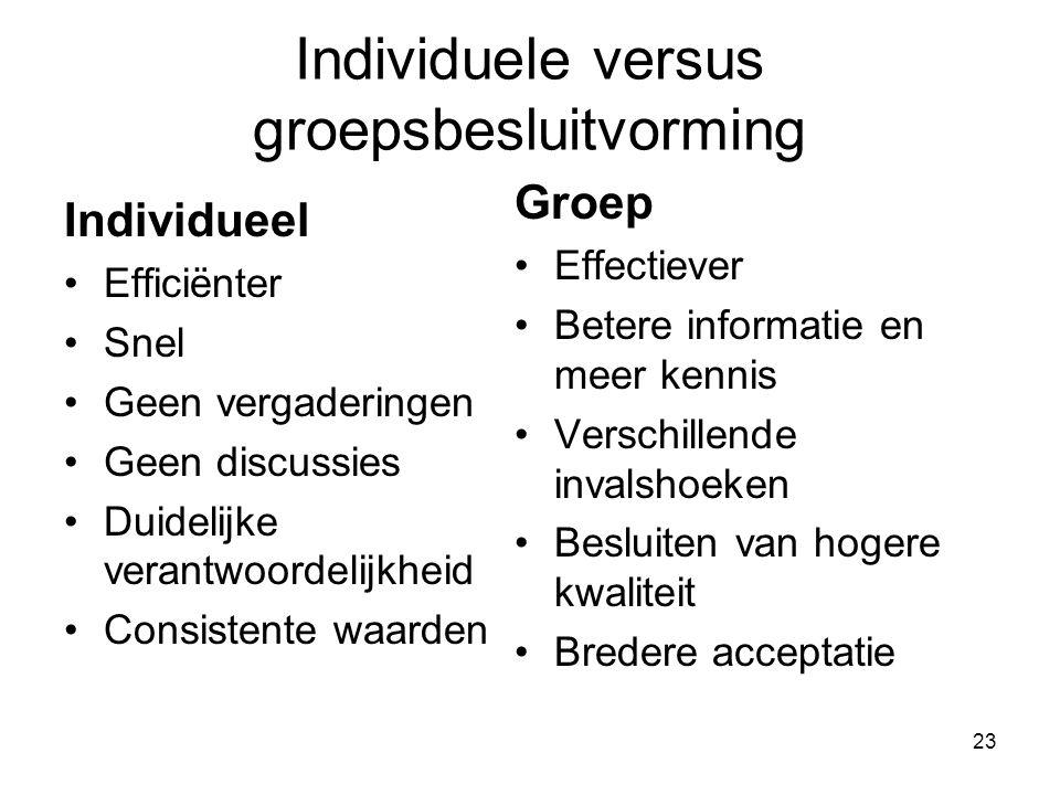 23 Individuele versus groepsbesluitvorming Individueel Efficiënter Snel Geen vergaderingen Geen discussies Duidelijke verantwoordelijkheid Consistente