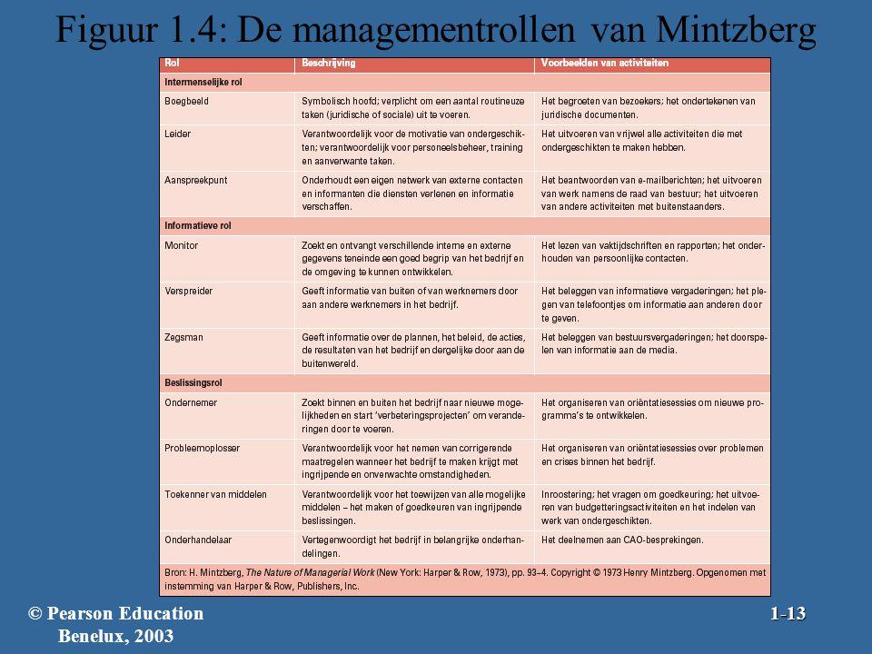 Figuur 1.4: De managementrollen van Mintzberg © Pearson Education Benelux, 20031-13