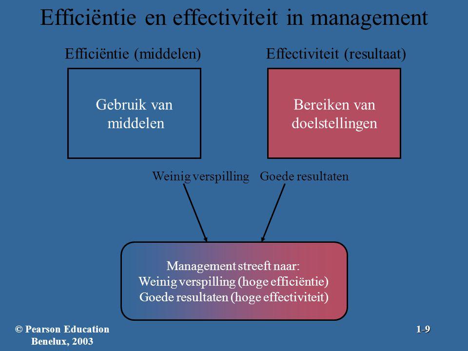 Efficiëntie en effectiviteit in management Management streeft naar: Weinig verspilling (hoge efficiëntie) Goede resultaten (hoge effectiviteit) Gebruik van middelen Efficiëntie (middelen) Bereiken van doelstellingen Effectiviteit (resultaat) Weinig verspilling Goede resultaten © Pearson Education Benelux, 20031-9