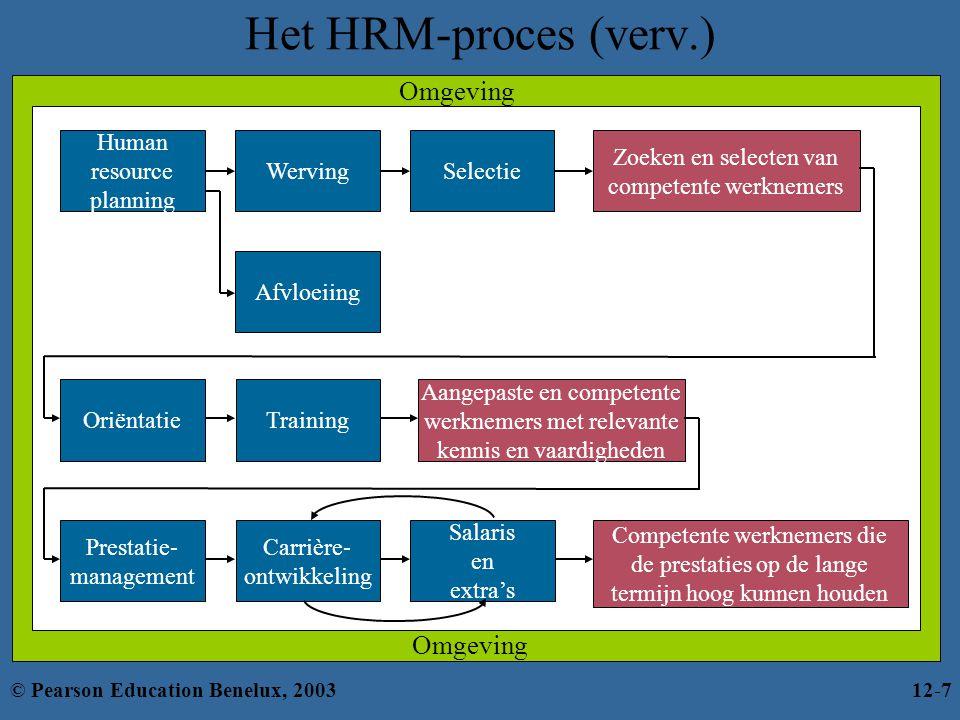 Het HRM-proces (verv.) Salaris en extra's Carrière- ontwikkeling Prestatie- management Human resource planning Werving Afvloeiing Selectie Zoeken en selecten van competente werknemers OriëntatieTraining Aangepaste en competente werknemers met relevante kennis en vaardigheden Competente werknemers die de prestaties op de lange termijn hoog kunnen houden Omgeving © Pearson Education Benelux, 200312-7