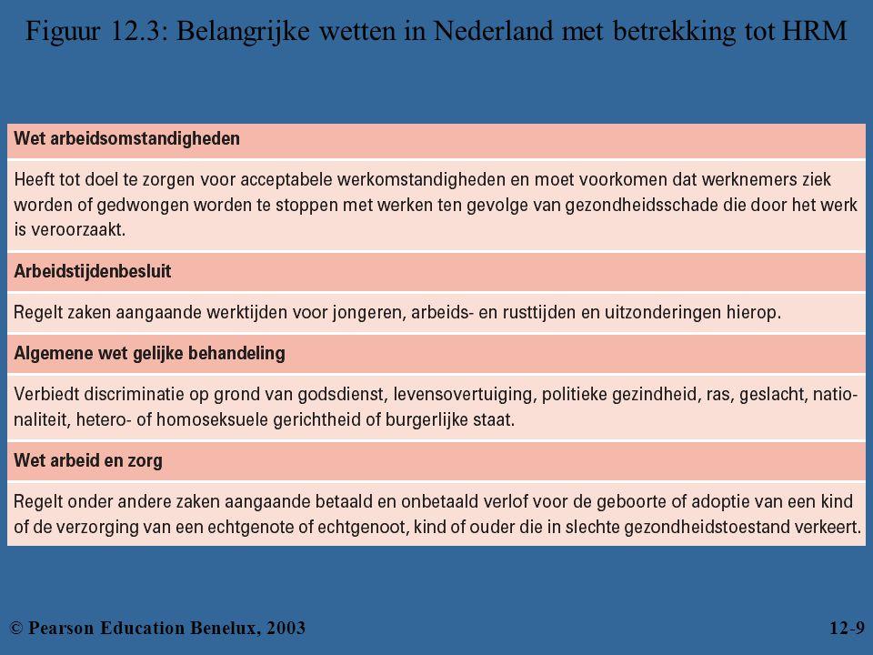Figuur 12.3: Belangrijke wetten in Nederland met betrekking tot HRM © Pearson Education Benelux, 200312-9