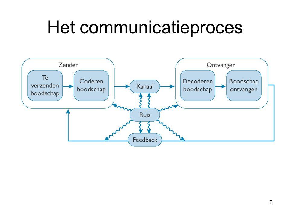 16 Communicatie via de computer E-mail Instant Messaging (IM) Intranet en extranet Social media (netwerksoftware) Weblogs (blogs) Elektronisch vergaderen