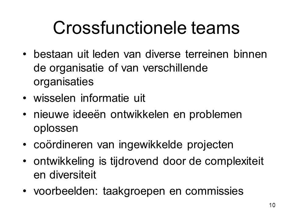 10 Crossfunctionele teams bestaan uit leden van diverse terreinen binnen de organisatie of van verschillende organisaties wisselen informatie uit nieu