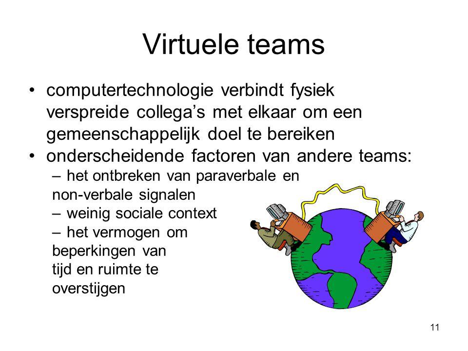 11 Virtuele teams computertechnologie verbindt fysiek verspreide collega's met elkaar om een gemeenschappelijk doel te bereiken onderscheidende factor