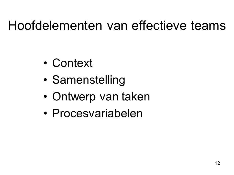 12 Hoofdelementen van effectieve teams Context Samenstelling Ontwerp van taken Procesvariabelen