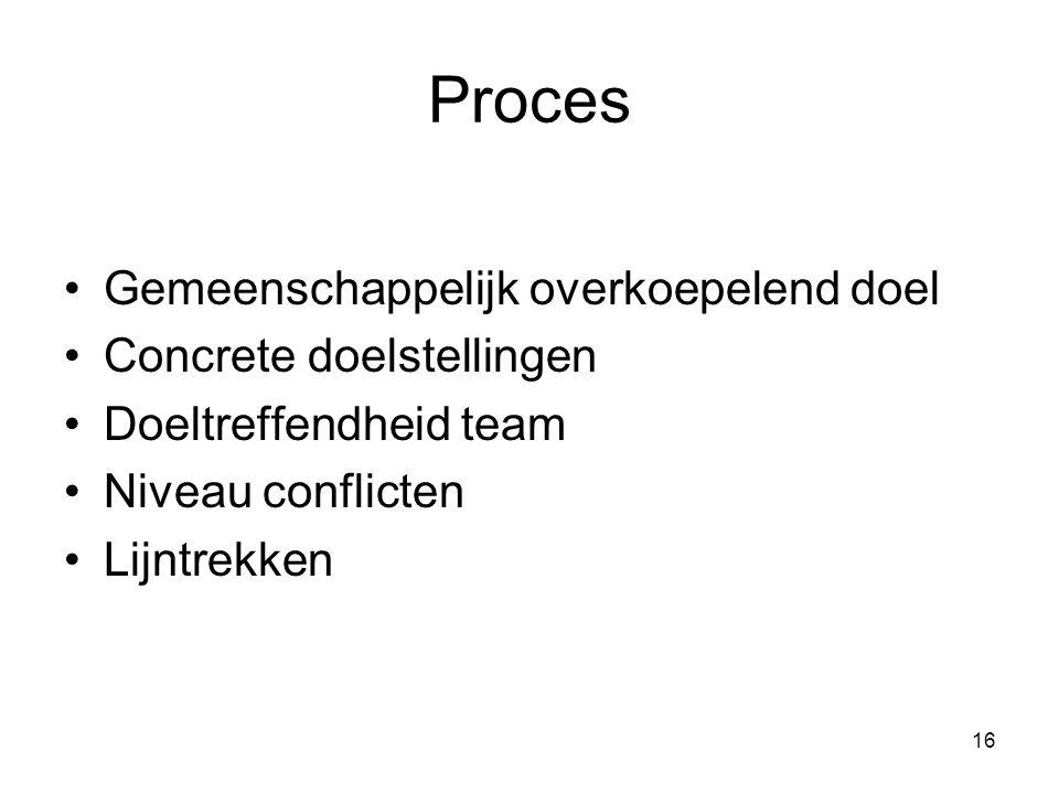 16 Proces Gemeenschappelijk overkoepelend doel Concrete doelstellingen Doeltreffendheid team Niveau conflicten Lijntrekken