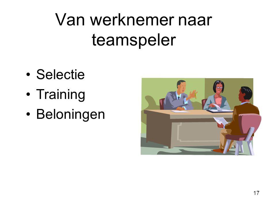 17 Van werknemer naar teamspeler Selectie Training Beloningen