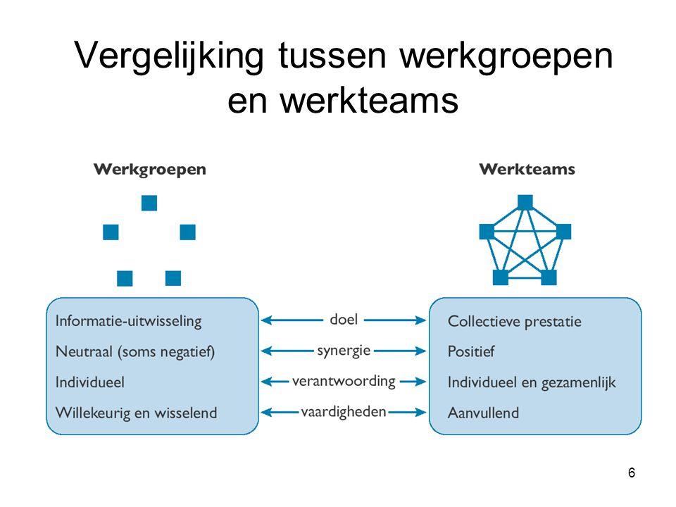 6 Vergelijking tussen werkgroepen en werkteams