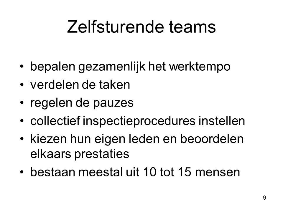 9 Zelfsturende teams bepalen gezamenlijk het werktempo verdelen de taken regelen de pauzes collectief inspectieprocedures instellen kiezen hun eigen l