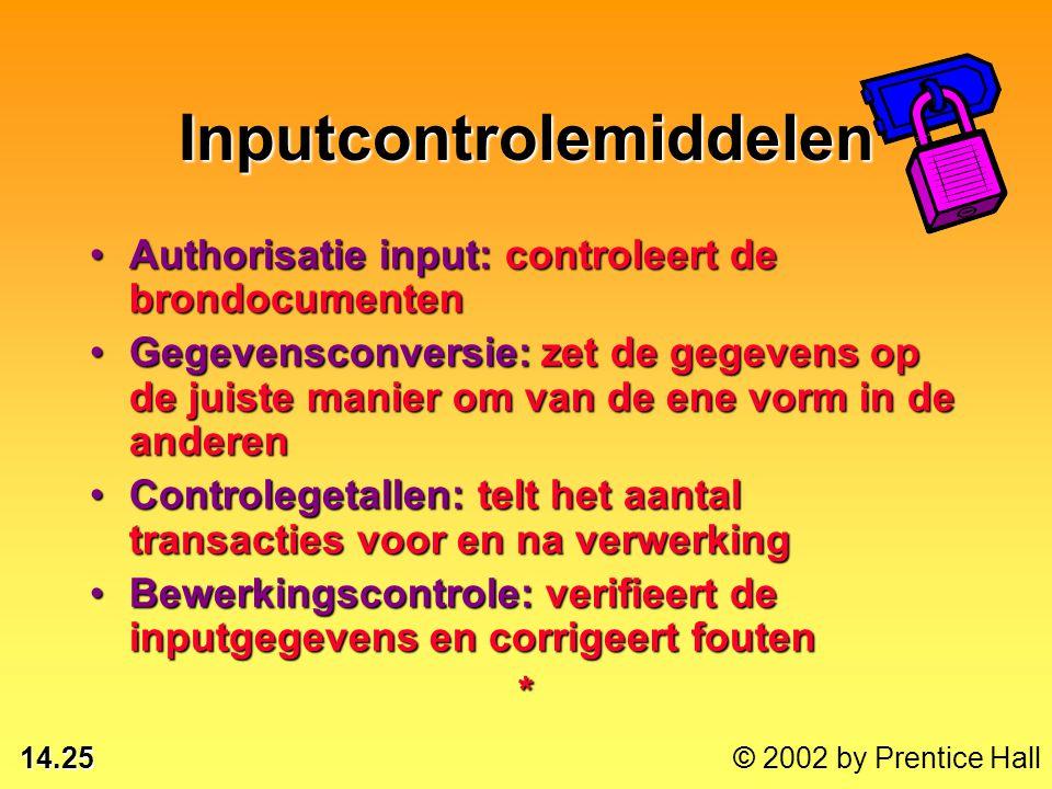 14.24 © 2002 by Prentice Hall Applicatiecontrolemiddelen InputInput VerwerkingVerwerking OutputOutput*