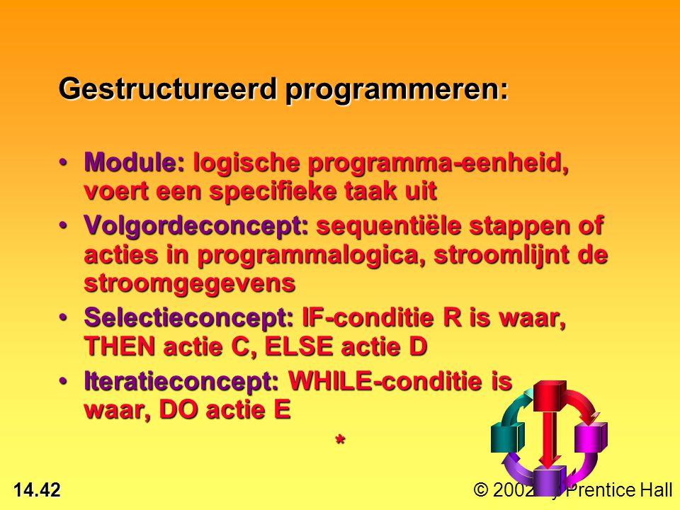 14.41 © 2002 by Prentice Hall Gestructureerd programmeren: Discipline om programma's te organiseren en coderenDiscipline om programma's te organiseren en coderen Vereenvoudigt de controlemaatregelenVereenvoudigt de controlemaatregelen Eenvoudig te begrijpen en aan te passenEenvoudig te begrijpen en aan te passen Module heeft één input en één outputModule heeft één input en één output*