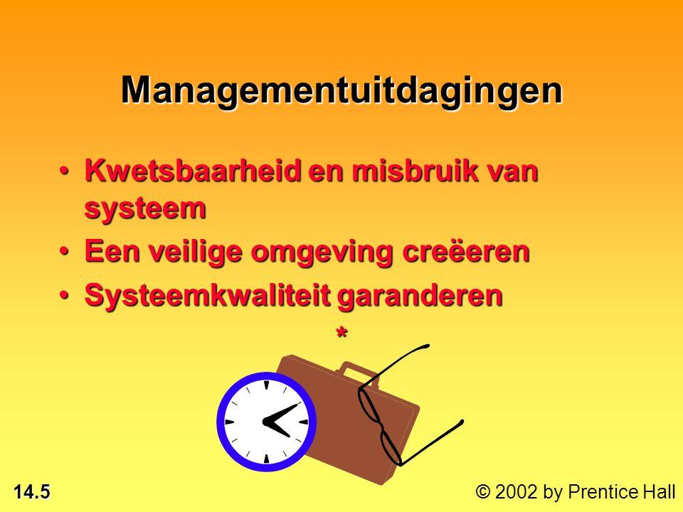 14.45 © 2002 by Prentice Hall Stroomschema programma: Proces A Proces B Volgorde Proces E S Waar Iteratie Proces CProces D R Waar Selectie