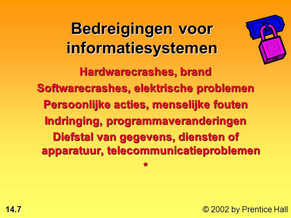 14.37 © 2002 by Prentice Hall  Rekening genereren Klant Algemene balans Genereert rapport Manager Betalings- bestand Klant- bestand Stroomschema: