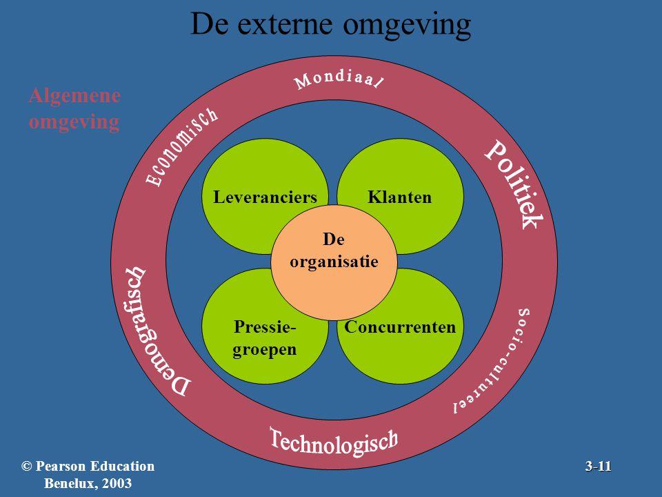 De externe omgeving Klanten Concurrenten Leveranciers Pressie- groepen De organisatie Algemene omgeving Specific Environment © Pearson Education Benel