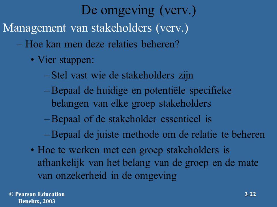 De omgeving (verv.) Management van stakeholders (verv.) –Hoe kan men deze relaties beheren? Vier stappen: –Stel vast wie de stakeholders zijn –Bepaal