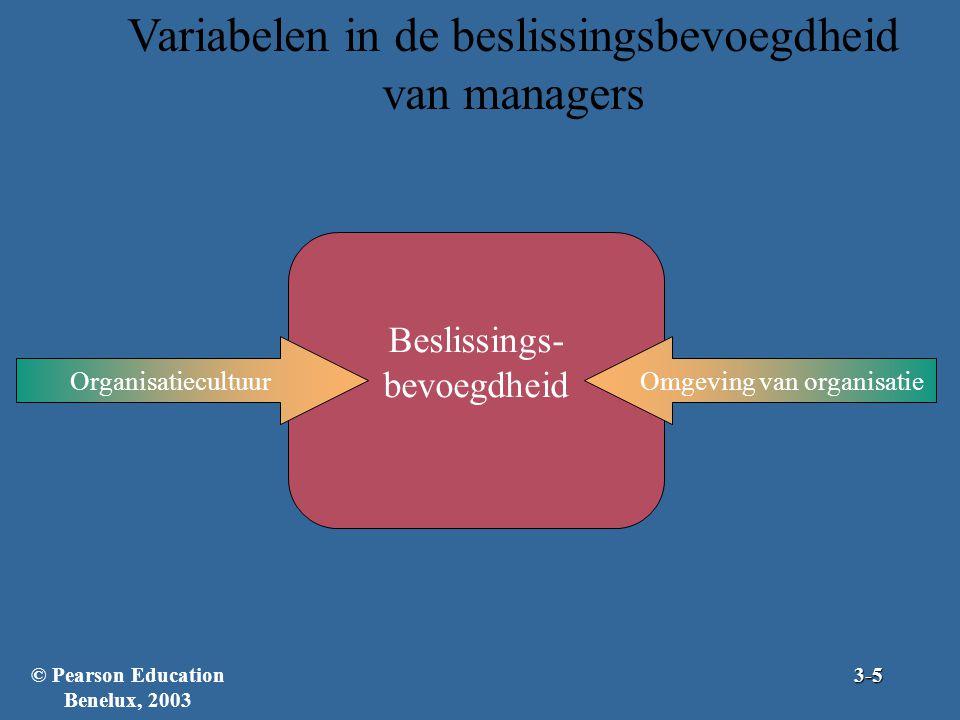 Variabelen in de beslissingsbevoegdheid van managers Beslissings- bevoegdheid Omgeving van organisatieOrganisatiecultuur © Pearson Education Benelux,