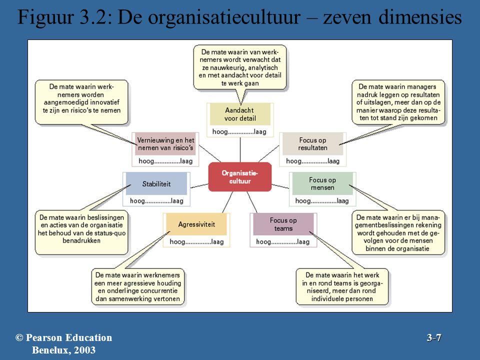 Figuur 3.2: De organisatiecultuur – zeven dimensies © Pearson Education Benelux, 20033-7