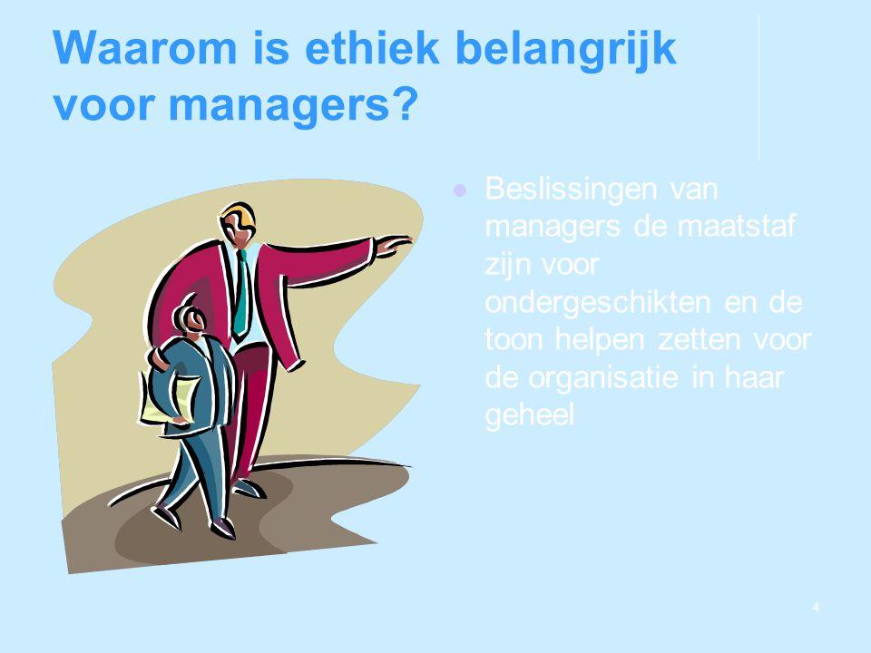 15 Hoe kunnen organisaties ethisch gedrag stimuleren.