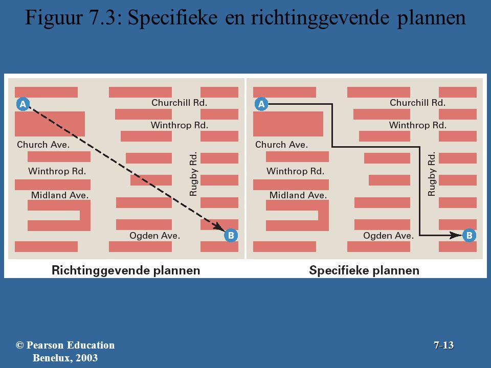 Figuur 7.3: Specifieke en richtinggevende plannen © Pearson Education Benelux, 20037-13