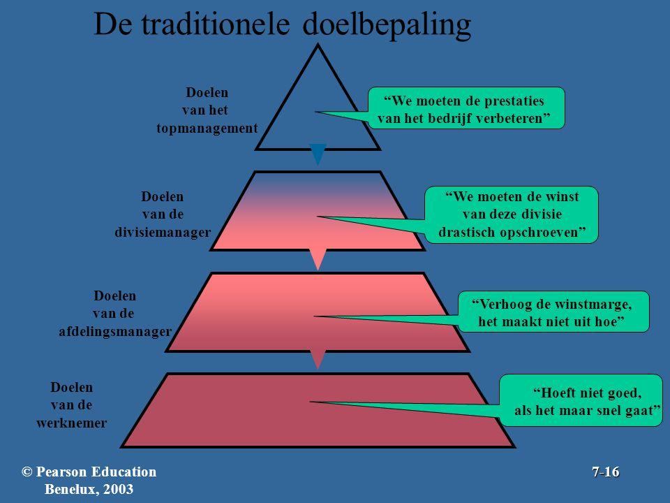 De traditionele doelbepaling Setting © Pearson Education Benelux, 20037-16 Doelen van de werknemer Doelen van het topmanagement Doelen van de afdeling