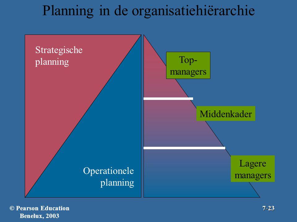 Planning in de organisatiehiërarchie Strategische planning Operationele planning Top- managers Middenkader Lagere managers © Pearson Education Benelux