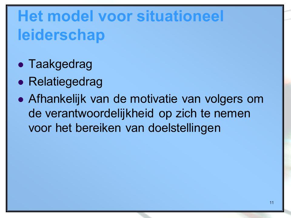 11 Het model voor situationeel leiderschap Taakgedrag Relatiegedrag Afhankelijk van de motivatie van volgers om de verantwoordelijkheid op zich te nem