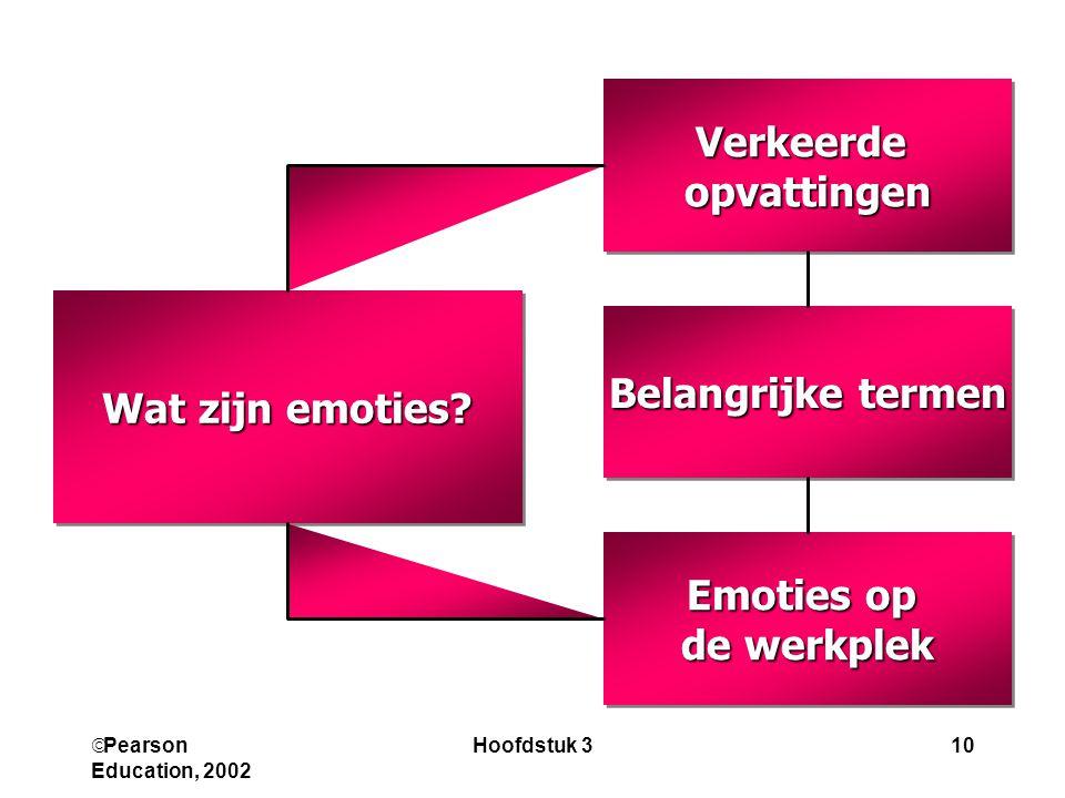  Pearson Education, 2002 Hoofdstuk 310 VerkeerdeopvattingenVerkeerdeopvattingen Wat zijn emoties.