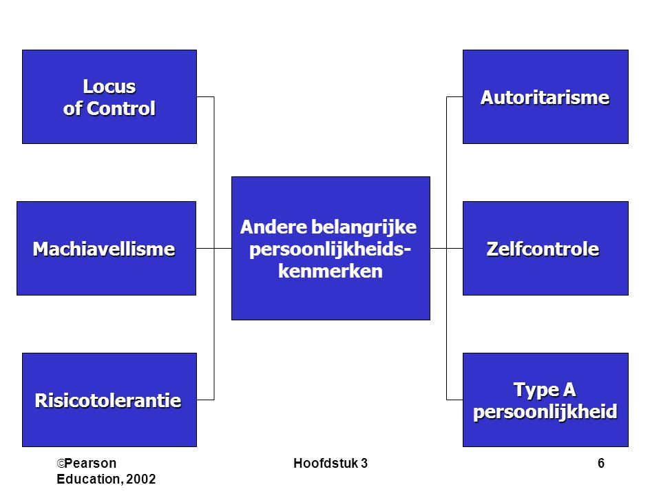  Pearson Education, 2002 Hoofdstuk 36 Andere belangrijke persoonlijkheids- kenmerken Locus of Control Autoritarisme Risicotolerantie Type A persoonlijkheid MachiavellismeZelfcontrole