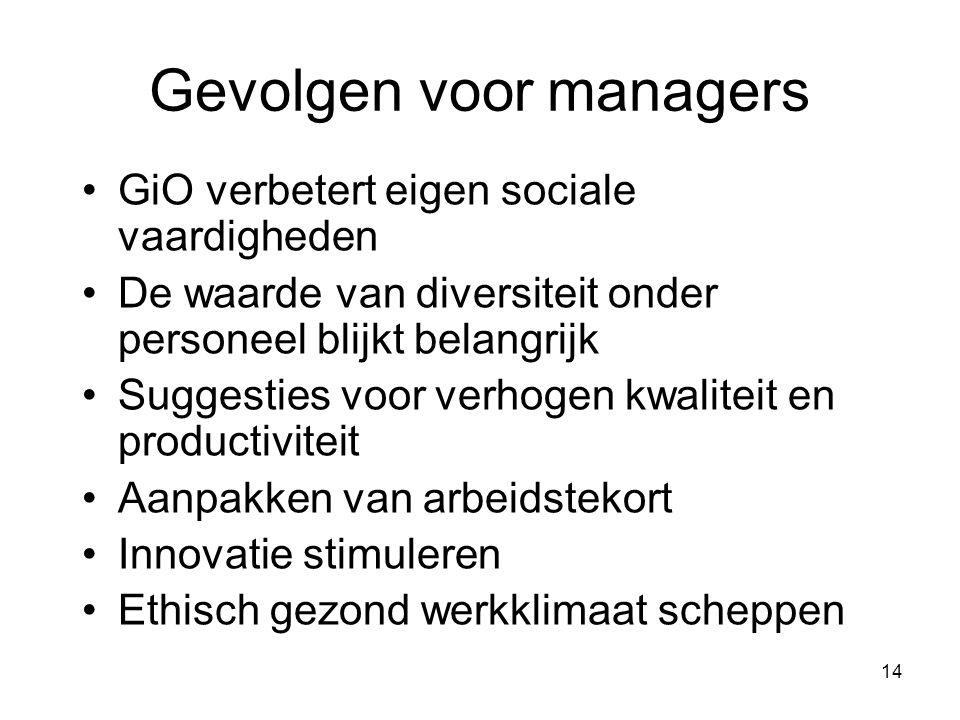 14 Gevolgen voor managers GiO verbetert eigen sociale vaardigheden De waarde van diversiteit onder personeel blijkt belangrijk Suggesties voor verhogen kwaliteit en productiviteit Aanpakken van arbeidstekort Innovatie stimuleren Ethisch gezond werkklimaat scheppen