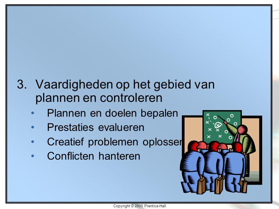 Copyright © 2005 Prentice-Hall 3.Vaardigheden op het gebied van plannen en controleren Plannen en doelen bepalen Prestaties evalueren Creatief problemen oplossen Conflicten hanteren