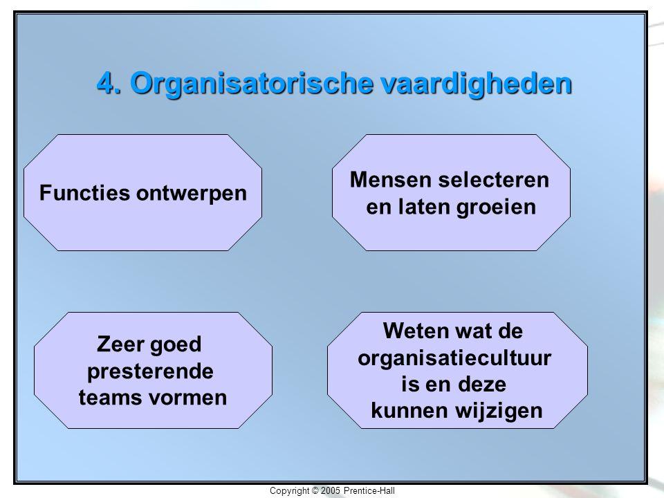 Copyright © 2005 Prentice-Hall Functies ontwerpen Zeer goed presterende teams vormen Mensen selecteren en laten groeien Weten wat de organisatiecultuur is en deze kunnen wijzigen 4.Organisatorische vaardigheden