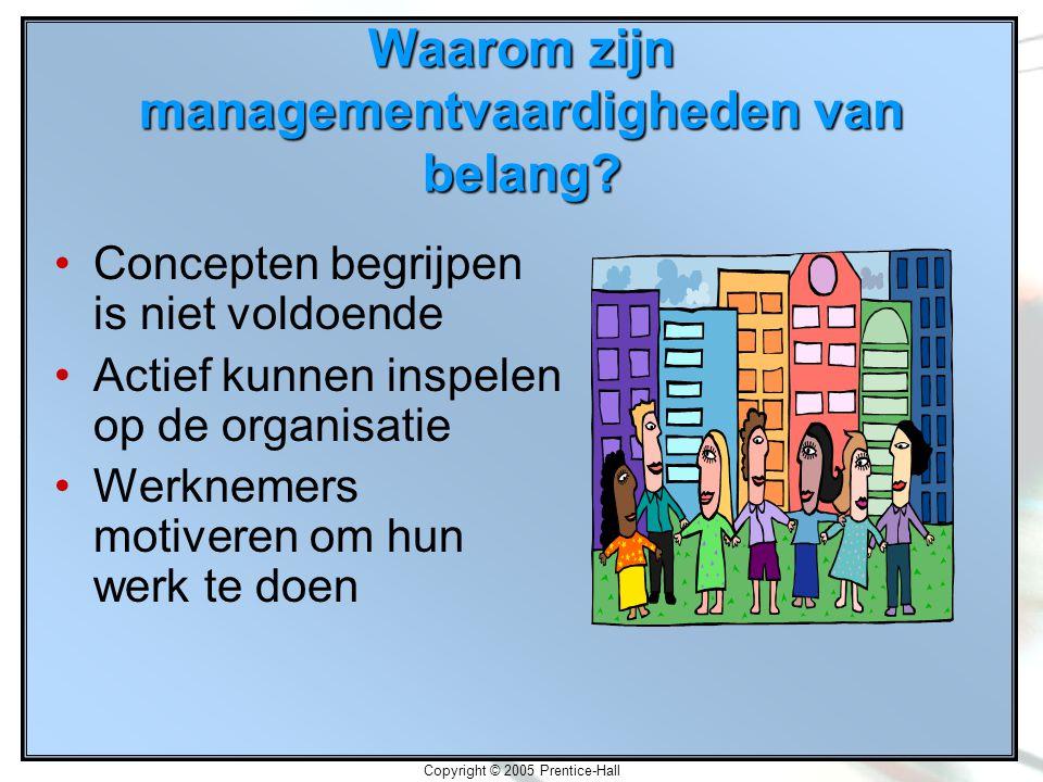 Copyright © 2005 Prentice-Hall Waarom zijn managementvaardigheden van belang.