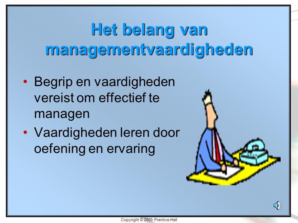 Copyright © 2005 Prentice-Hall Het belang van managementvaardigheden Begrip en vaardigheden vereist om effectief te managen Vaardigheden leren door oefening en ervaring