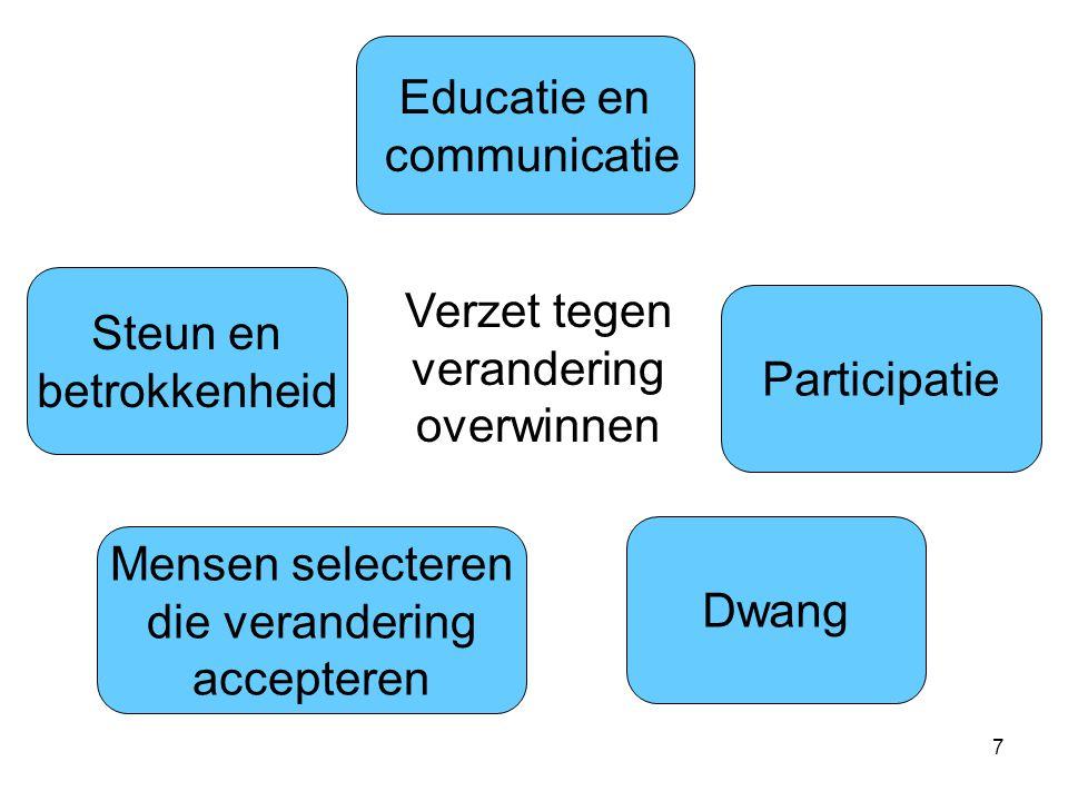 18 Lerende organisatie Voorstanders zien deze als een remedie tegen: 1.Fragmentatie 2.Nadruk op competitie 3.Reactiviteit maakt dat nadruk op probleemoplossen ligt in plaats van creëren.