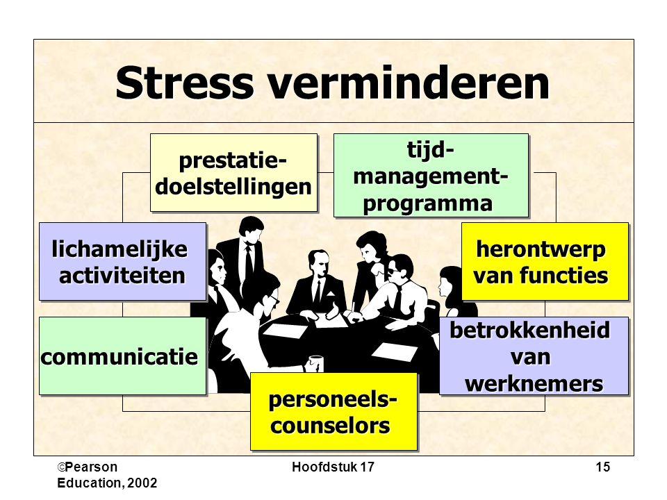  Pearson Education, 2002 Hoofdstuk 1715 Stress verminderen communicatiecommunicatiebetrokkenheidvanwerknemersbetrokkenheidvanwerknemers personeels-counselorspersoneels-counselors herontwerp van functies herontwerp lichamelijkeactiviteitenlichamelijkeactiviteiten tijd-management-programmatijd-management-programmaprestatie-doelstellingenprestatie-doelstellingen