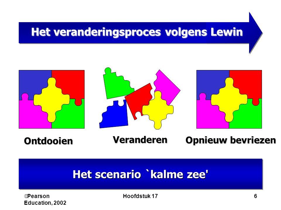  Pearson Education, 2002 Hoofdstuk 176 Het scenario `kalme zee Ontdooien Veranderen Opnieuw bevriezen Het veranderingsproces volgens Lewin