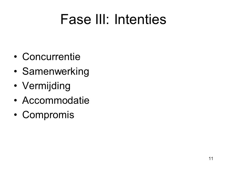 11 Fase III: Intenties Concurrentie Samenwerking Vermijding Accommodatie Compromis