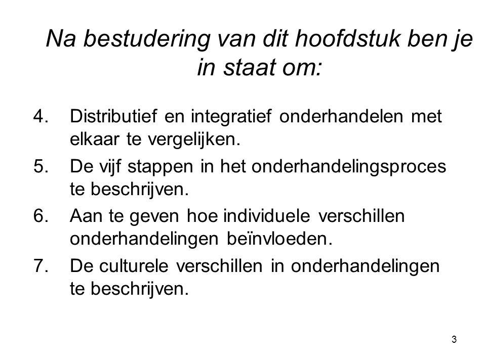 3 4.Distributief en integratief onderhandelen met elkaar te vergelijken. 5.De vijf stappen in het onderhandelingsproces te beschrijven. 6.Aan te geven
