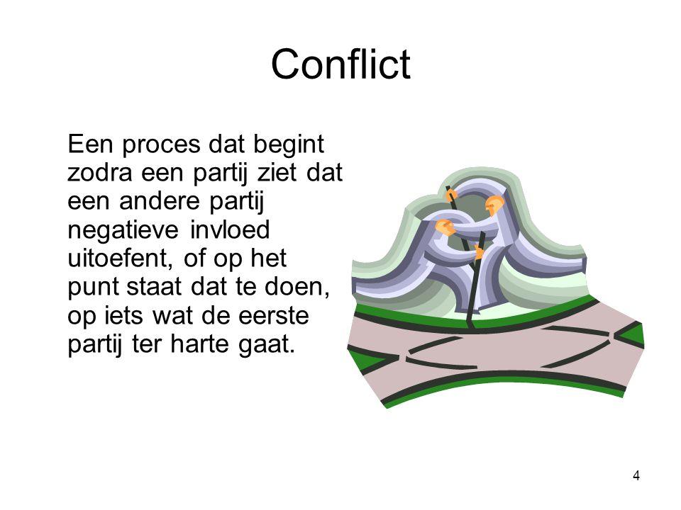 4 Conflict Een proces dat begint zodra een partij ziet dat een andere partij negatieve invloed uitoefent, of op het punt staat dat te doen, op iets wat de eerste partij ter harte gaat.