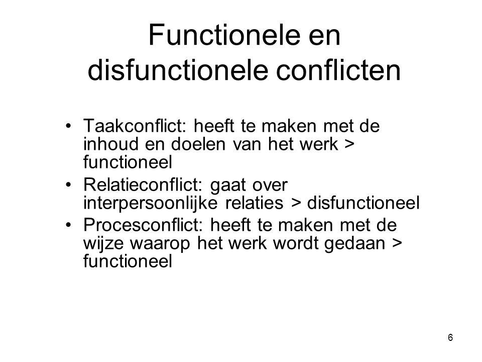 6 Functionele en disfunctionele conflicten Taakconflict: heeft te maken met de inhoud en doelen van het werk > functioneel Relatieconflict: gaat over