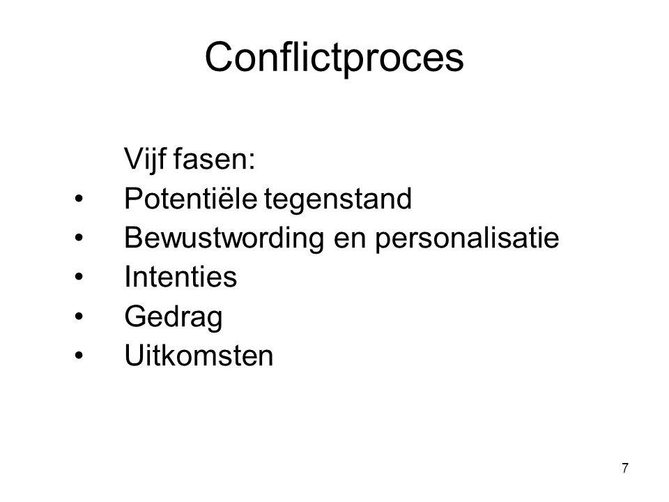 8 Conflictproces