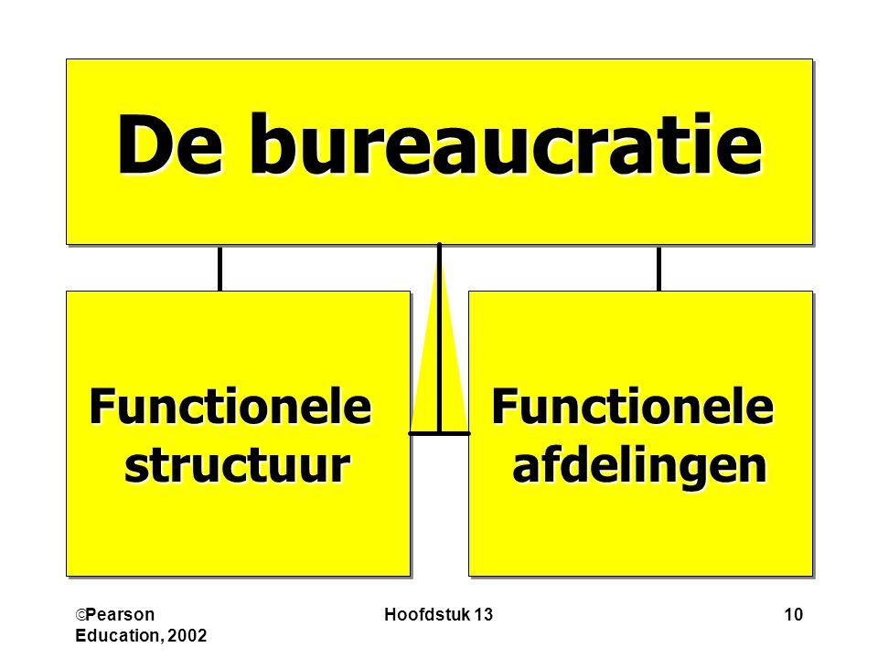  Pearson Education, 2002 Hoofdstuk 1310 De bureaucratie FunctioneleafdelingenFunctioneleafdelingenFunctionelestructuurFunctionelestructuur