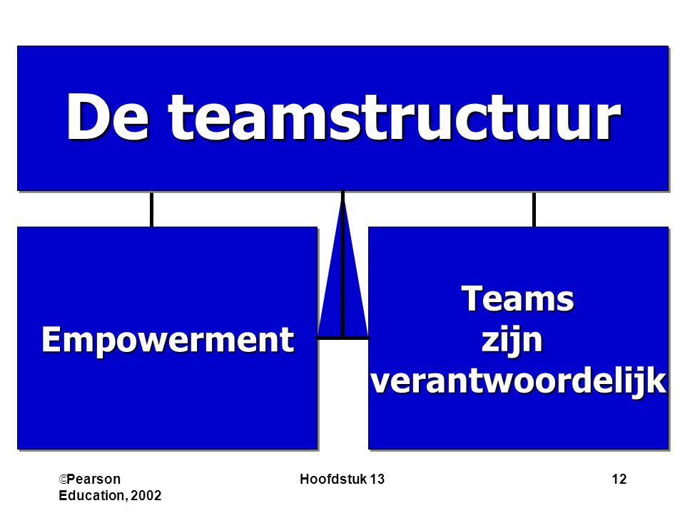  Pearson Education, 2002 Hoofdstuk 1312 De teamstructuur TeamszijnverantwoordelijkTeamszijnverantwoordelijkEmpowermentEmpowerment