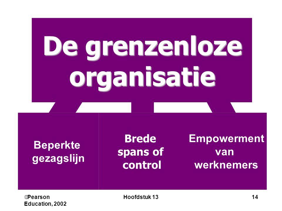  Pearson Education, 2002 Hoofdstuk 1314 De grenzenloze organisatie Empowerment van werknemers Brede spans of control Beperkte gezagslijn